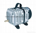 Electromagnetic Air Compressor (ACQ-005)