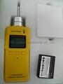 Formaldehyde Alarm (GD-901)