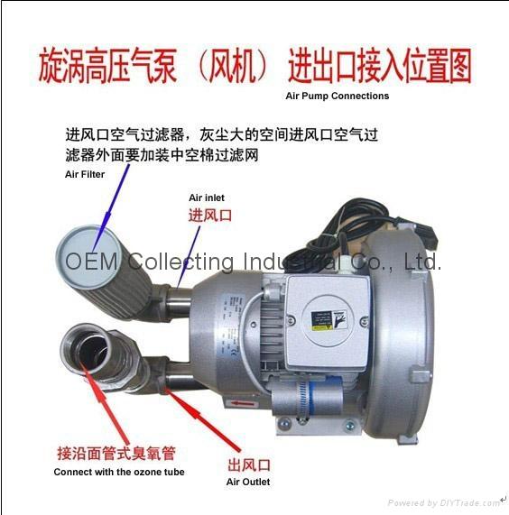 鈦合金管式臭氧發生器 (SY-G100g) 2