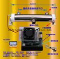 鈦合金管式臭氧發生器 (SY-G100g) 4