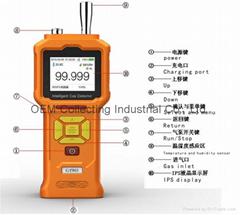 臭氧檢測儀 (熱門產品 - 1*)