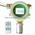 Formaldehyde Detector (MOT-500)