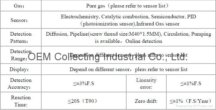 甲醛检测仪 3