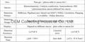 Carbon Dioxide Gas Analyzer (MOT-500)
