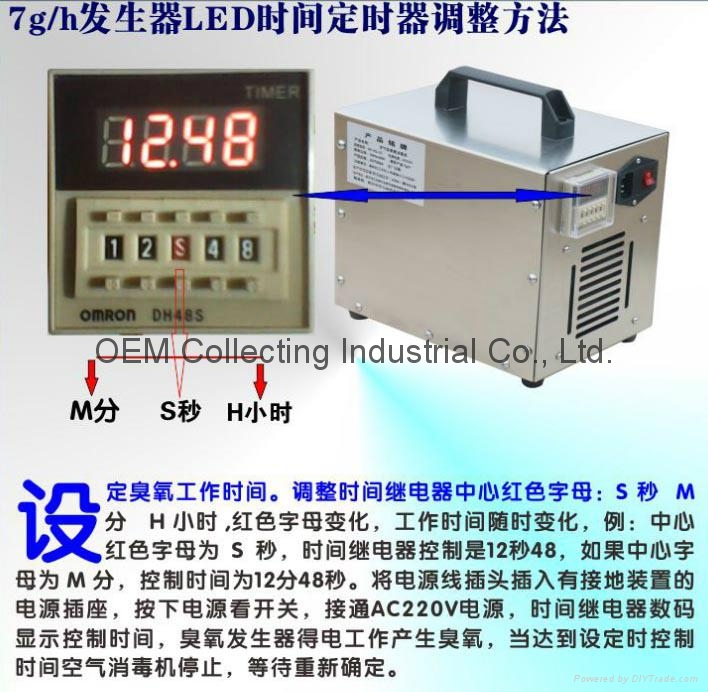 便攜式臭氧空氣淨化機 (SY-G7000M) 4