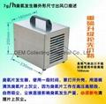 便携式臭氧空气净化机 (SY-G7000M) 2