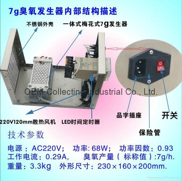 便攜式臭氧空氣淨化機 (SY-G7000M) 5