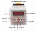 O3 Air Purifier of Ozone Sterilizer (SY-G008) Series