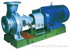 ZA、ZAO、ZE系列石油化工流程泵