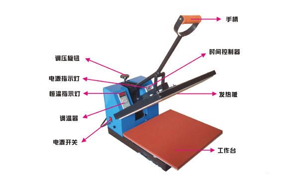 The gum film presses the very hot machine