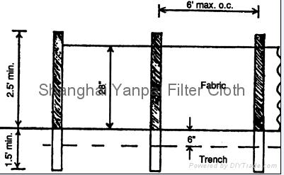 Type A Silt Fence China Manufacturer Product Catalog