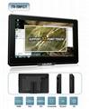 利利普7寸HDMI防塵面板10點式電容屏觸摸監視器 779GL-70NP/C/T 1
