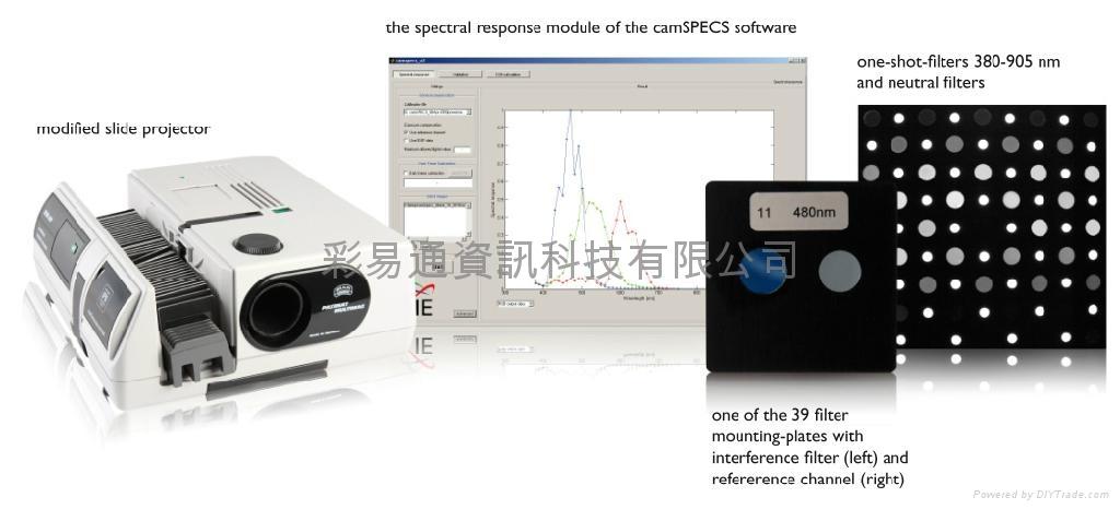 相機感應光譜量測 2