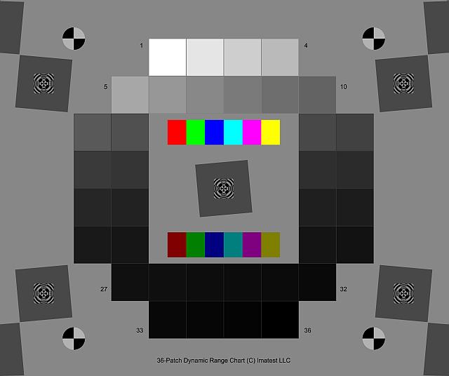 36-Patch Dynamic Range Test Chart on High Precision 8x10 inc