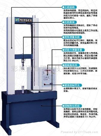 电脑系统拉力试验机 2
