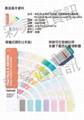 粉彩色 & 霓虹色 — 光面铜版纸 & 胶版纸