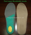 Breathable insole 1