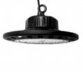 LED 工矿灯 3