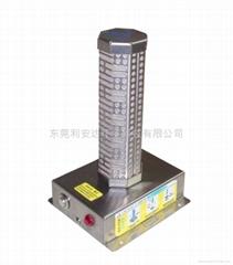 光氫離子空氣淨化消毒器
