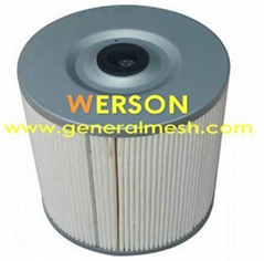 Car air filter ,Air Cleaner,Automotive Air Filter in paper core | generalmesh