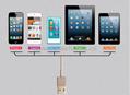 iphone5s土豪金数据线 镀金数据线 苹果5土豪金 5