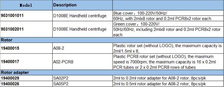Laboratory Equipment Economical Handheld Centrifuge Lab Mini Centrifuge 5