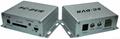 32GB  Mini CCTV  Portable  DVR With USB  For  Security (SC-DVR01)