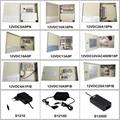 CCTV Power Supply Show