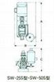 神港精機真空泵-SW型 2