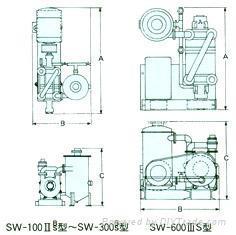 神港精機真空泵-SW型 3