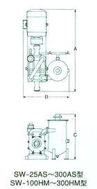 神港精機真空泵-SWAS.SWHM型 2
