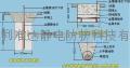  防靜電接地工程
