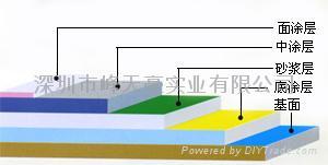 峰天豪乙烯基酯重防腐地板 3