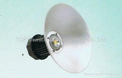 大角LED 工矿灯