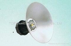 大角LED 工礦燈