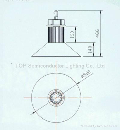 大角LED 工矿灯 2