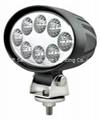 24W  椭圆 LED 工作灯