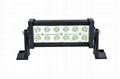 Dual Row Epistar LED Straight light bar