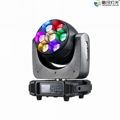 YR-M4007Q LED Moving Head