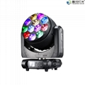 YR-M4012Q LED Moving Head