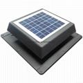 ABS-Solar Attic Fans-10W