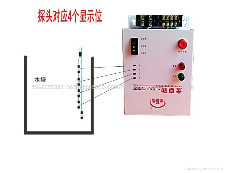 電機保護型 3