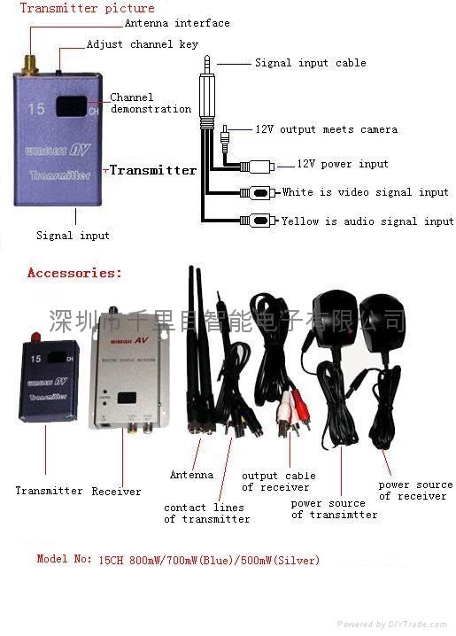 无线模拟视频传输器1.2G800毫瓦 4