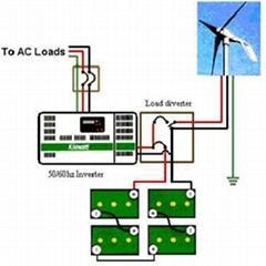 独立式风力发电系统