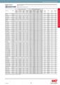 現貨供應8.8級鍍鋅鋼材料品牌MKT曼卡特規格12x220 高強錨固螺栓型錨栓 4