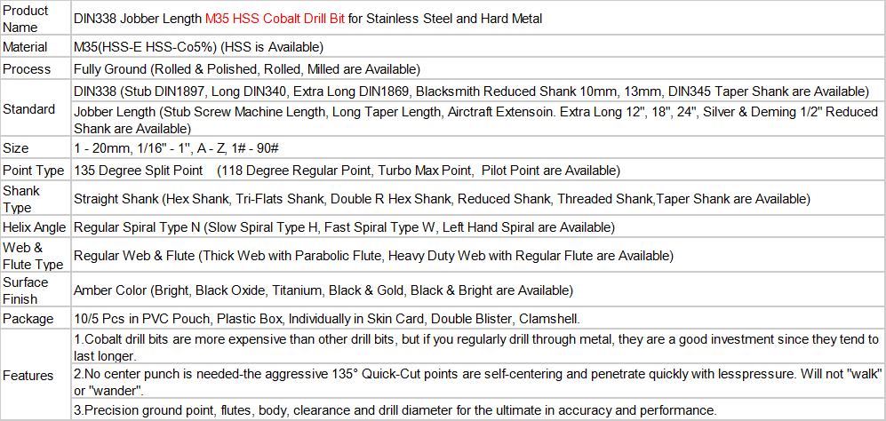 HSS Drill Bits of M35 Cobalt 4