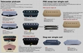 TL Pickups, P90 Soap Bar Single Coil Pickups 2
