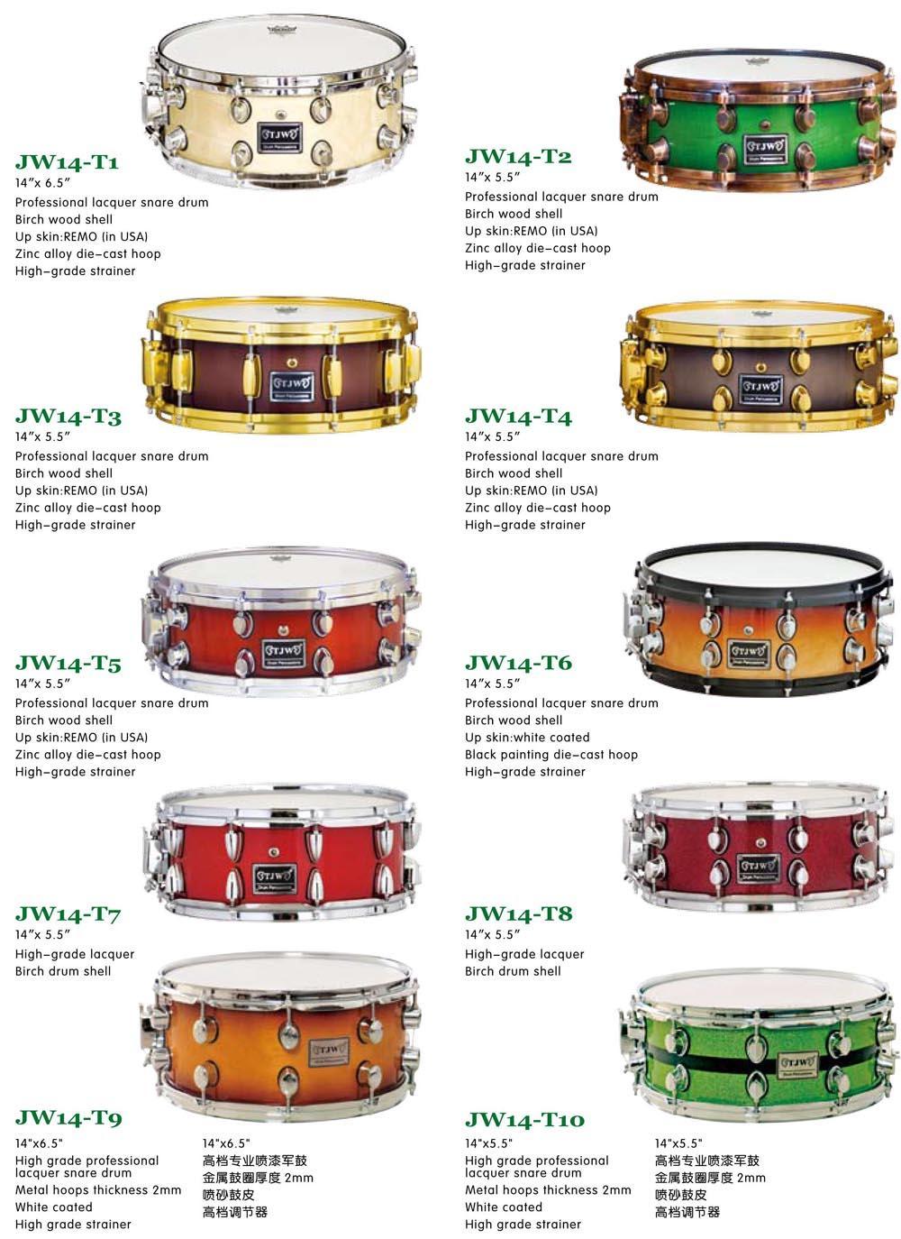 Drum Set Parts, Snare Drum 2