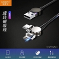 Rotating Magnetic cable