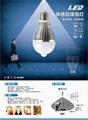 PIR Sensor Bulb